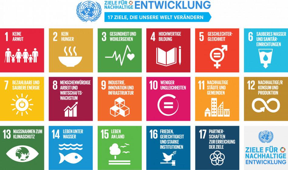 Die 17 Nachhaltigkeitsziele der Vereinten Nationen